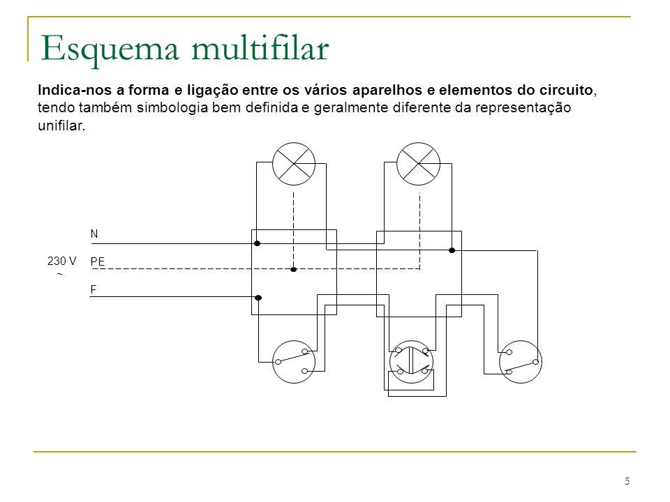5 Esquema multifilar Indica-nos a forma e ligação entre os vários aparelhos e elementos do circuito, tendo também simbologia bem definida e geralmente diferente da representação unifilar.