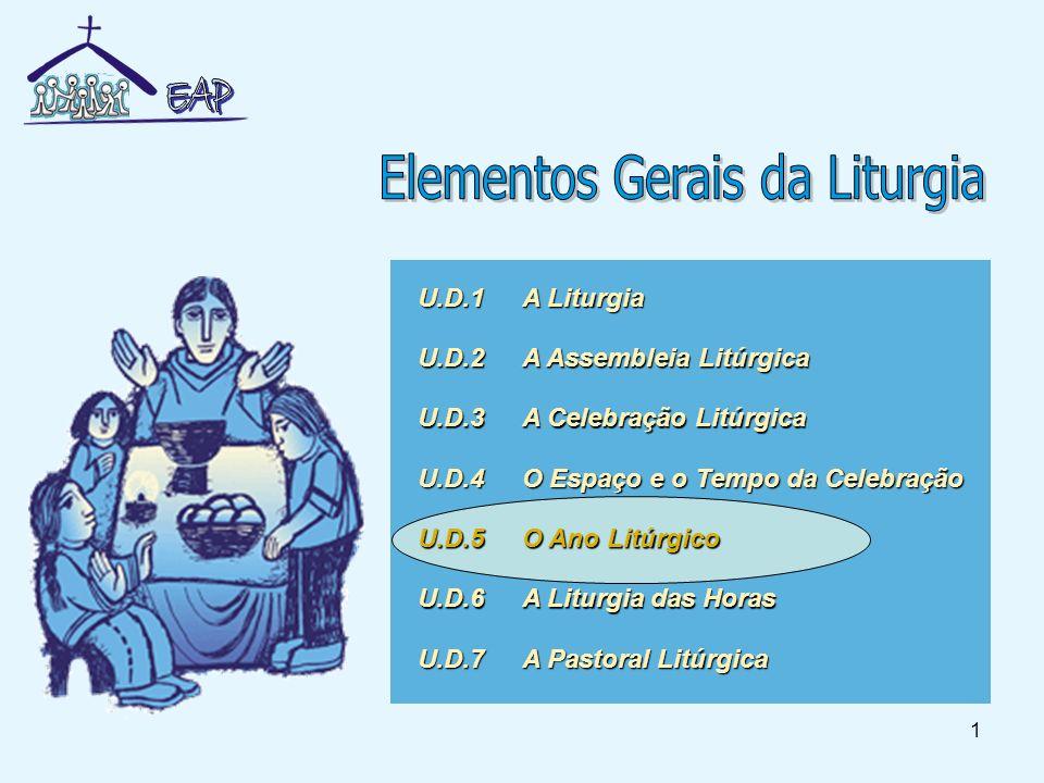 1 U.D.1A Liturgia U.D.2A Assembleia Litúrgica U.D.3A Celebração Litúrgica U.D.4O Espaço e o Tempo da Celebração U.D.5O Ano Litúrgico U.D.6A Liturgia d