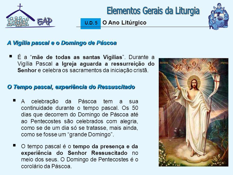 10 O Ano Litúrgico U.D. 5 O Ano Litúrgico A Vigília pascal e o Domingo de Páscoa É a mãe de todas as santas Vigílias. Durante a Vigília Pascal a Igrej