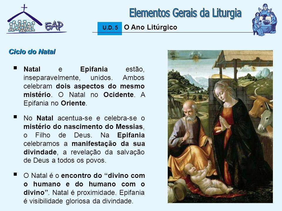 12 O Ano Litúrgico U.D. 5 O Ano Litúrgico Ciclo do Natal Natal e Epifania estão, inseparavelmente, unidos. Ambos celebram dois aspectos do mesmo misté