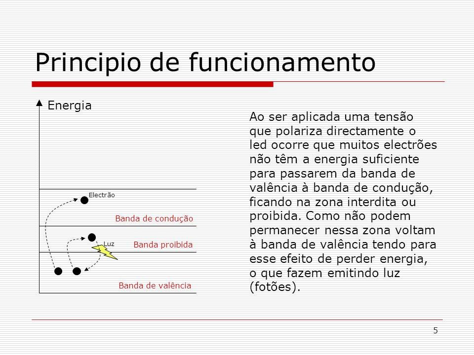 5 Principio de funcionamento Ao ser aplicada uma tensão que polariza directamente o led ocorre que muitos electrões não têm a energia suficiente para