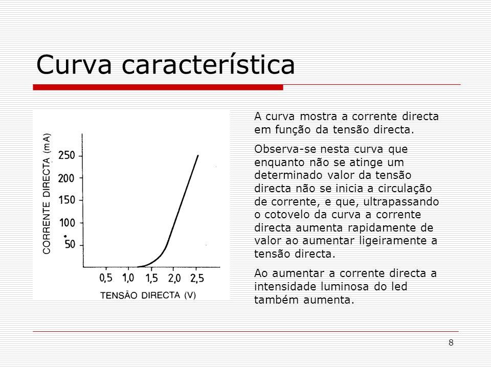 8 Curva característica A curva mostra a corrente directa em função da tensão directa. Observa-se nesta curva que enquanto não se atinge um determinado