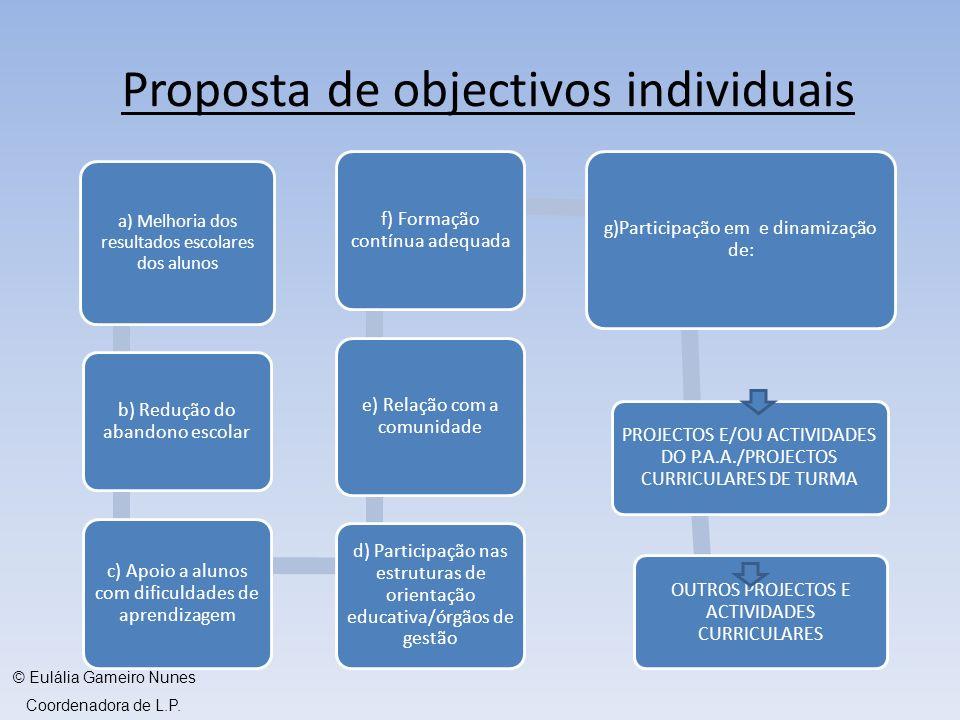 Proposta de objectivos individuais a) Melhoria dos resultados escolares dos alunos b) Redução do abandono escolar c) Apoio a alunos com dificuldades de aprendizagem d) Participação nas estruturas de orientação educativa/órgãos de gestão e) Relação com a comunidade f) Formação contínua adequada g)Participação em e dinamização de: PROJECTOS E/OU ACTIVIDADES DO P.A.A./PROJECTOS CURRICULARES DE TURMA OUTROS PROJECTOS E ACTIVIDADES CURRICULARES © Eulália Gameiro Nunes Coordenadora de L.P.