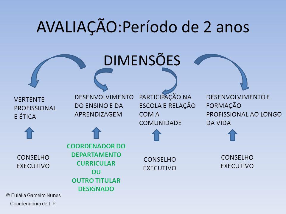 AVALIAÇÃO:Período de 2 anos DIMENSÕES VERTENTE PROFISSIONAL E ÉTICA DESENVOLVIMENTO DO ENSINO E DA APRENDIZAGEM PARTICIPAÇÃO NA ESCOLA E RELAÇÃO COM A COMUNIDADE DESENVOLVIMENTO E FORMAÇÃO PROFISSIONAL AO LONGO DA VIDA CONSELHO EXECUTIVO COORDENADOR DO DEPARTAMENTO CURRICULAR OU OUTRO TITULAR DESIGNADO CONSELHO EXECUTIVO © Eulália Gameiro Nunes Coordenadora de L.P.