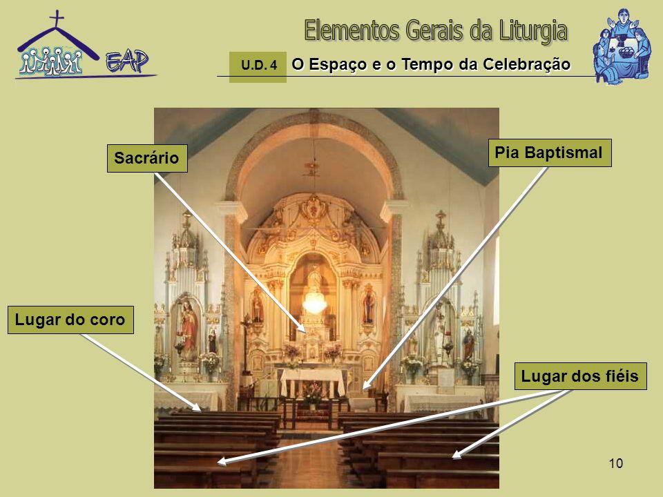 10 O Espaço e o Tempo da Celebração U.D. 4 O Espaço e o Tempo da Celebração Sacrário Pia Baptismal Lugar do coro Lugar dos fiéis