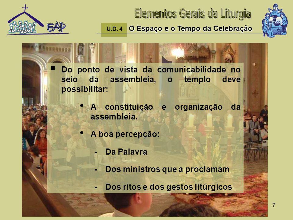7 Do ponto de vista da comunicabilidade no seio da assembleia, o templo deve possibilitar: A constituição e organização da assembleia. A boa percepção
