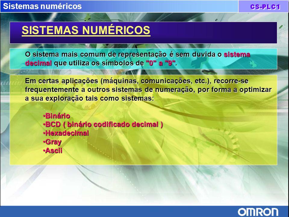 Sistemas numéricos SISTEMAS NUMÉRICOS O sistema mais comum de representação é sem duvida o sistema decimal que utiliza os símbolos de