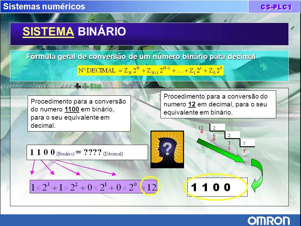 Sistemas numéricos SISTEMA BINÁRIO Fórmula geral de conversão de um número binário para decimal Procedimento para a conversão do numero 1100 em binári