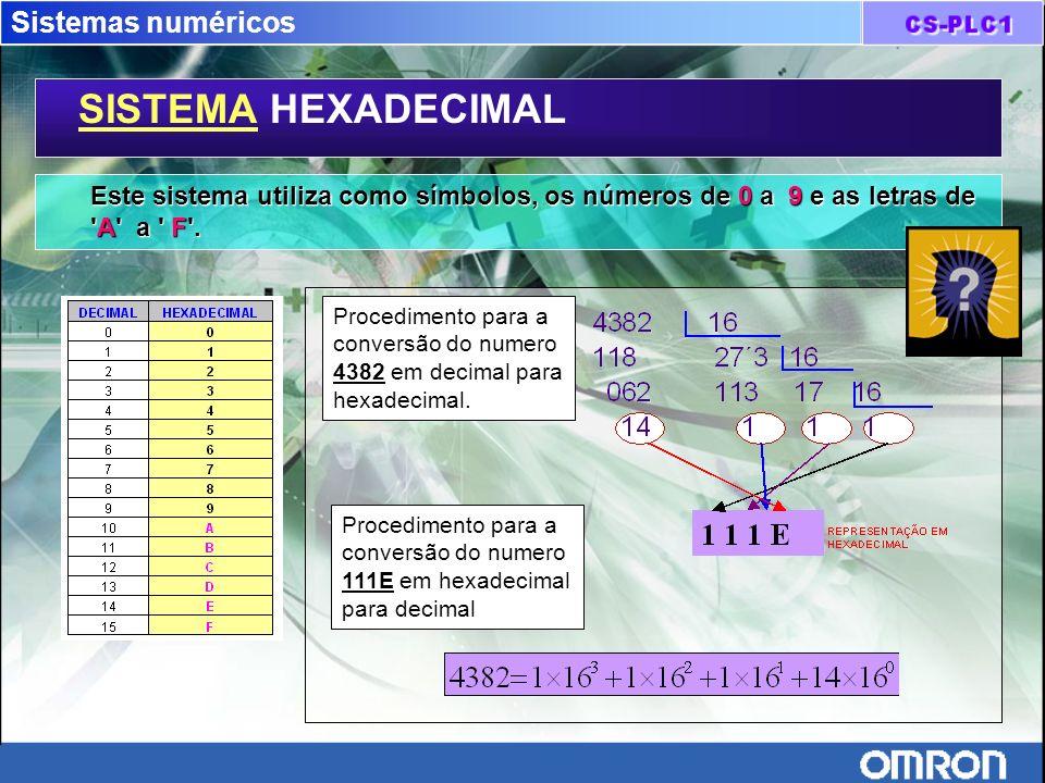 Sistemas numéricos SISTEMA HEXADECIMAL Este sistema utiliza como símbolos, os números de 0 a 9 e as letras de 'A' a ' F'. Procedimento para a conversã
