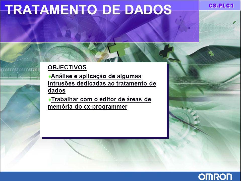 TRATAMENTO DE DADOS OBJECTIVOS Análise e aplicação de algumas intrusões dedicadas ao tratamento de dados Trabalhar com o editor de áreas de memória do