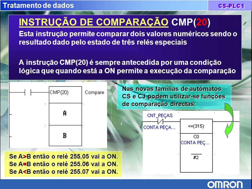 Tratamento de dados INSTRUÇÃO DE COMPARAÇÃO CMP(20) Esta instrução permite comparar dois valores numéricos sendo o resultado dado pelo estado de três