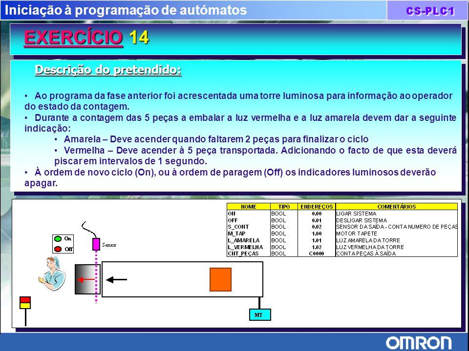Iniciação à programação de autómatos EXERCÍCIO 14 Descrição do pretendido: Ao programa da fase anterior foi acrescentada uma torre luminosa para infor