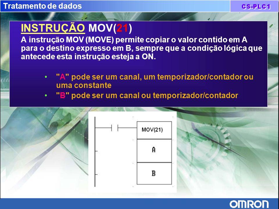 Tratamento de dados INSTRUÇÃO MOV(21) A instrução MOV (MOVE) permite copiar o valor contido em A para o destino expresso em B, sempre que a condição l
