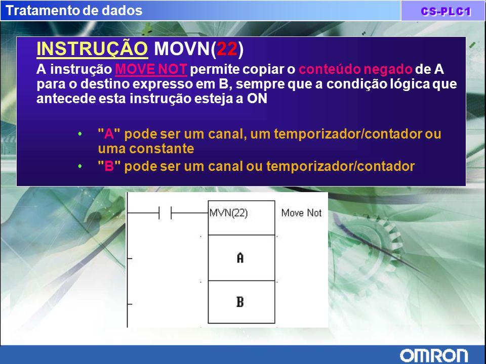 Tratamento de dados INSTRUÇÃO MOVN(22) A instrução MOVE NOT permite copiar o conteúdo negado de A para o destino expresso em B, sempre que a condição