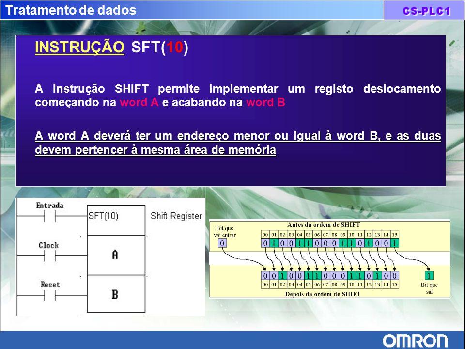 Tratamento de dados INSTRUÇÃO SFT(10) A instrução SHIFT permite implementar um registo deslocamento começando na word A e acabando na word B A word A