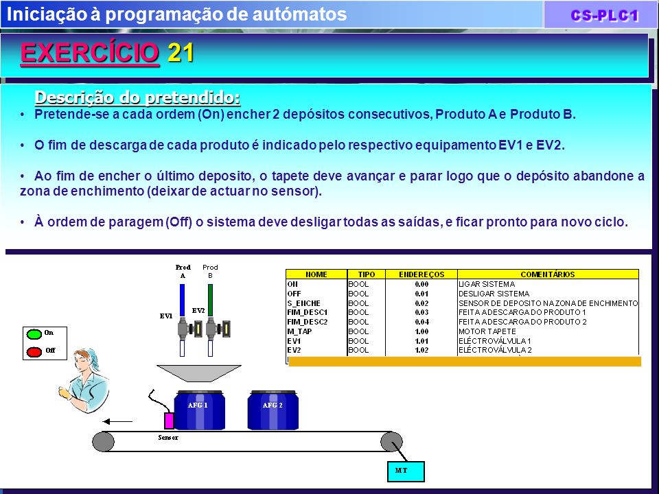 Iniciação à programação de autómatos EXERCÍCIO 21 Descrição do pretendido: Pretende-se a cada ordem (On) encher 2 depósitos consecutivos, Produto A e