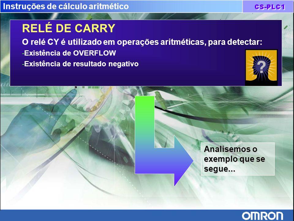 Instruções de cálculo aritmético RELÉ DE CARRY O relé CY é utilizado em operações aritméticas, para detectar: - Existência de OVERFLOW - Existência de