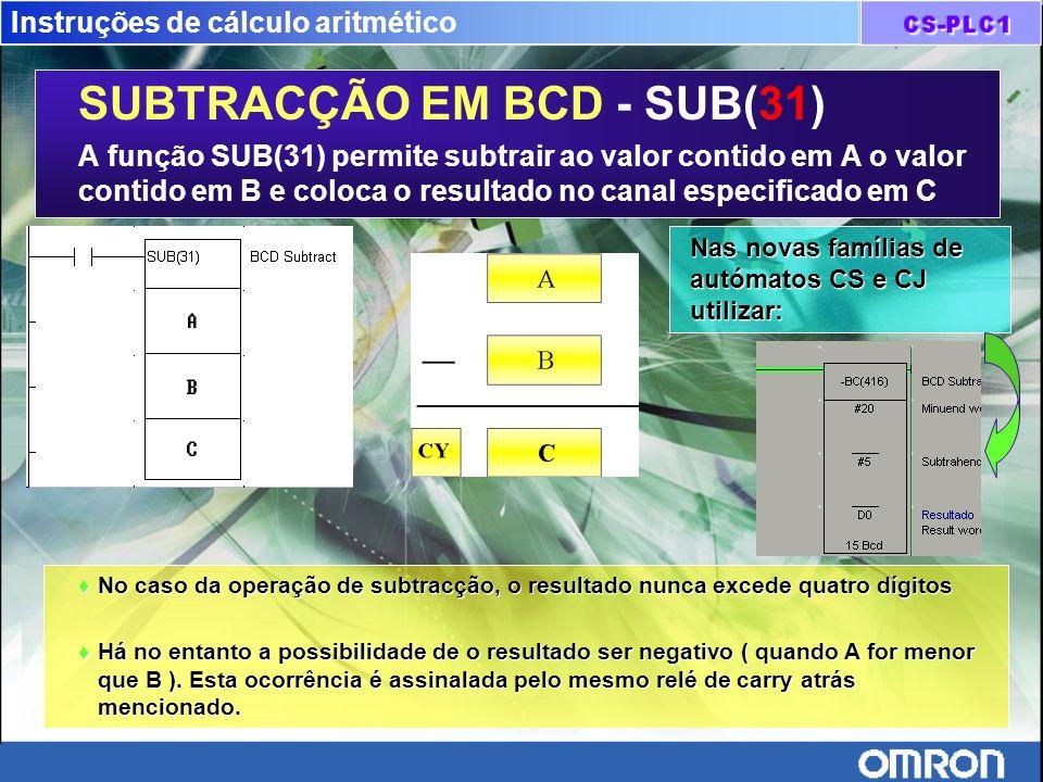 Instruções de cálculo aritmético SUBTRACÇÃO EM BCD - SUB(31) A função SUB(31) permite subtrair ao valor contido em A o valor contido em B e coloca o r