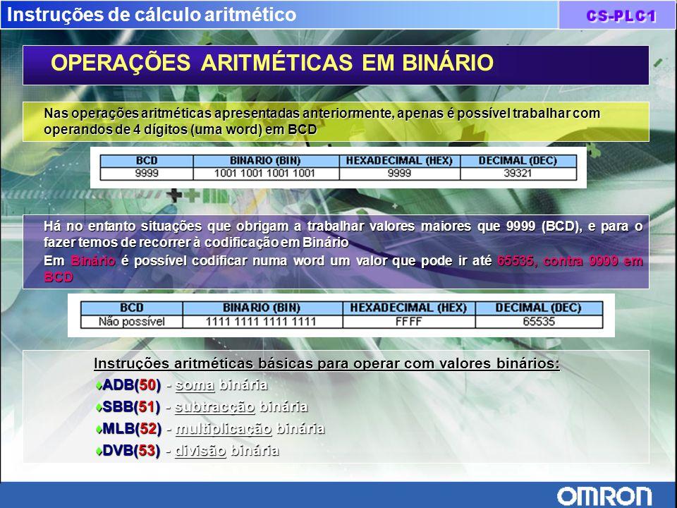 Instruções de cálculo aritmético OPERAÇÕES ARITMÉTICAS EM BINÁRIO Nas operações aritméticas apresentadas anteriormente, apenas é possível trabalhar co