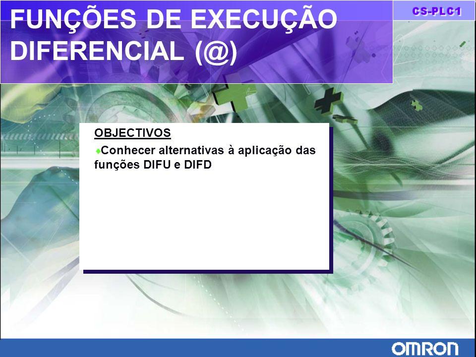 FUNÇÕES DE EXECUÇÃO DIFERENCIAL (@) OBJECTIVOS Conhecer alternativas à aplicação das funções DIFU e DIFD OBJECTIVOS Conhecer alternativas à aplicação
