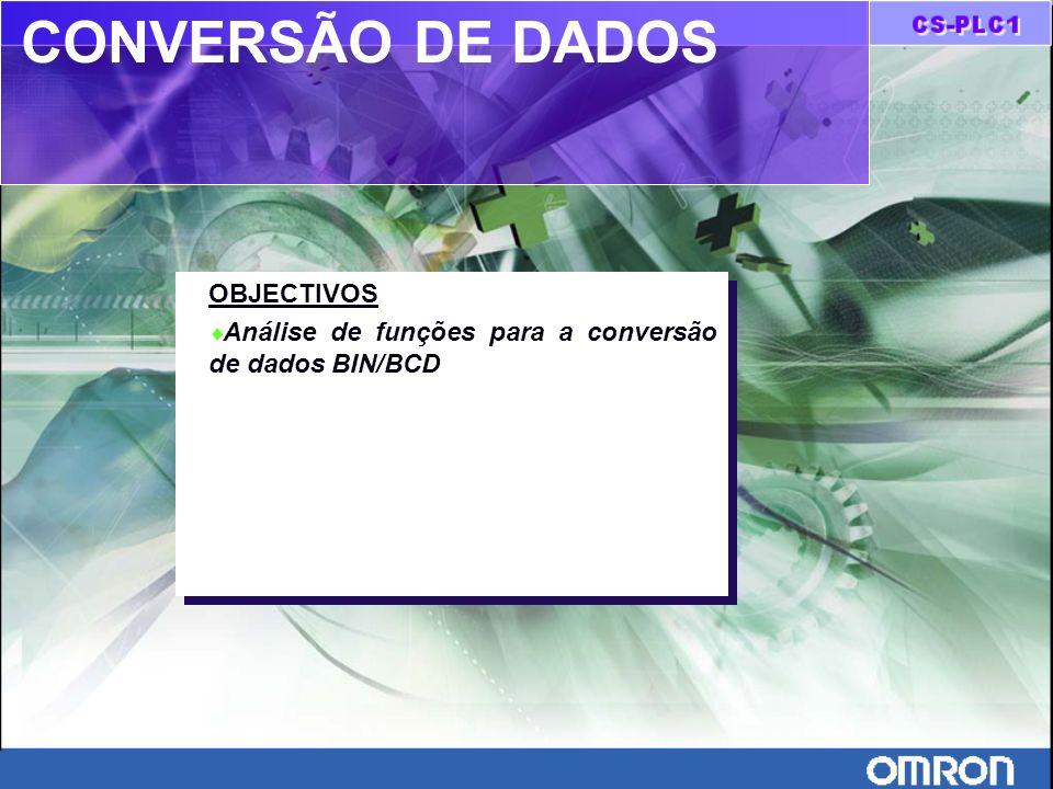 CONVERSÃO DE DADOS OBJECTIVOS Análise de funções para a conversão de dados BIN/BCD OBJECTIVOS Análise de funções para a conversão de dados BIN/BCD