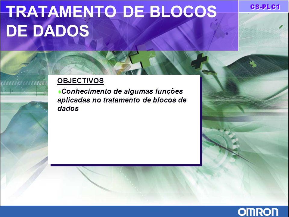 TRATAMENTO DE BLOCOS DE DADOS OBJECTIVOS Conhecimento de algumas funções aplicadas no tratamento de blocos de dados OBJECTIVOS Conhecimento de algumas