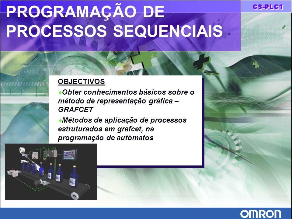 PROGRAMAÇÃO DE PROCESSOS SEQUENCIAIS OBJECTIVOS Obter conhecimentos básicos sobre o método de representação gráfica – GRAFCET Métodos de aplicação de