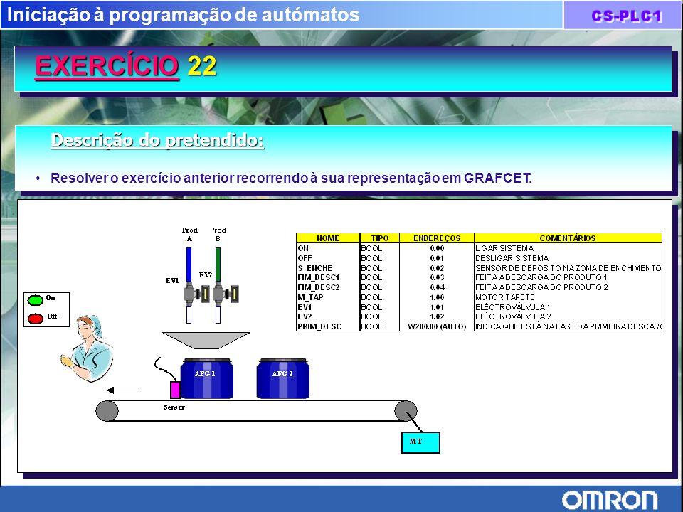 Iniciação à programação de autómatos EXERCÍCIO 22 Descrição do pretendido: Resolver o exercício anterior recorrendo à sua representação em GRAFCET. De