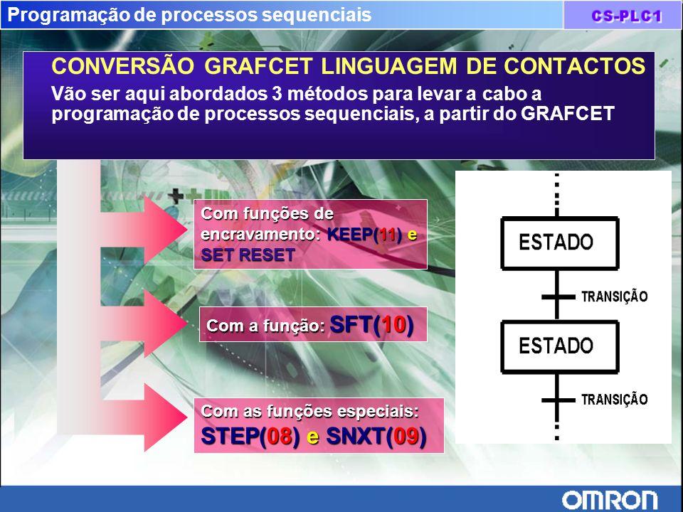 Programação de processos sequenciais CONVERSÃO GRAFCET LINGUAGEM DE CONTACTOS Vão ser aqui abordados 3 métodos para levar a cabo a programação de proc