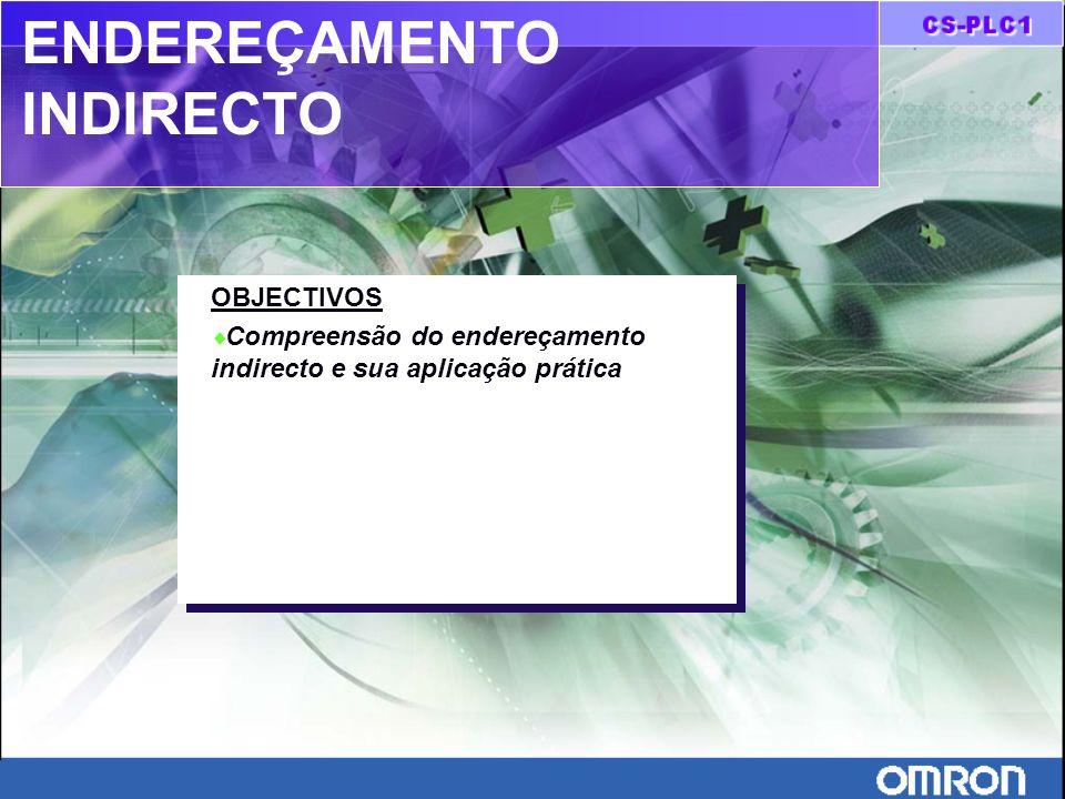 ENDEREÇAMENTO INDIRECTO OBJECTIVOS Compreensão do endereçamento indirecto e sua aplicação prática OBJECTIVOS Compreensão do endereçamento indirecto e