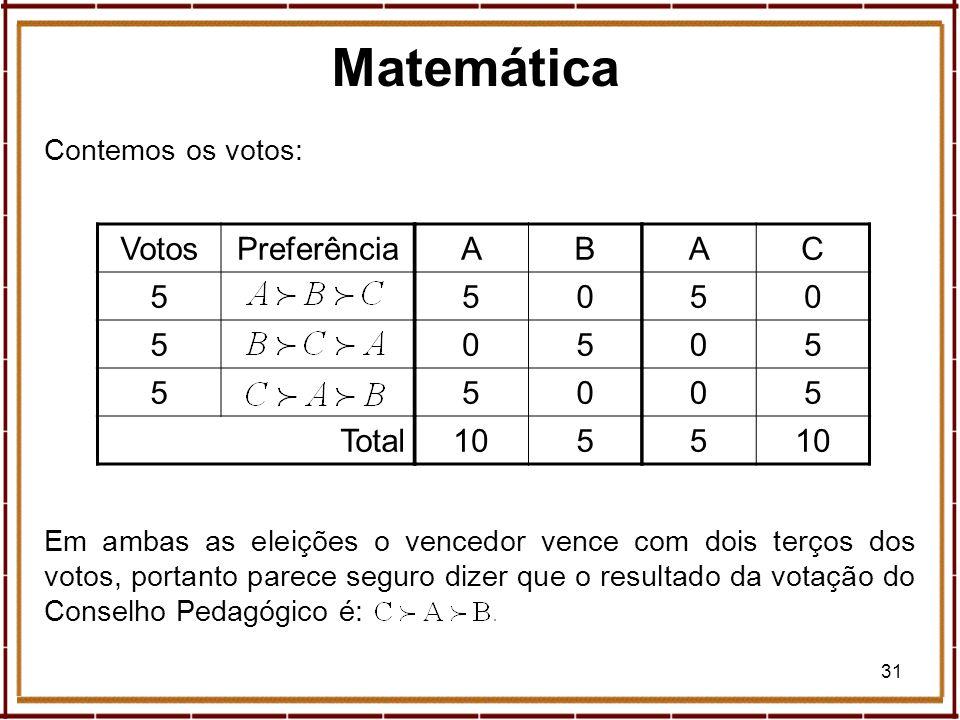 31 Contemos os votos: VotosPreferência 5 5 5 Total AB 50 05 50 105 AC 50 05 05 5 Em ambas as eleições o vencedor vence com dois terços dos votos, port