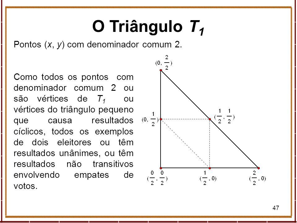 47 Pontos (x, y) com denominador comum 2. Como todos os pontos com denominador comum 2 ou são vértices de T 1 ou vértices do triângulo pequeno que cau