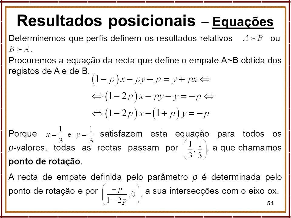 54 A recta de empate definida pelo parâmetro p é determinada pelo ponto de rotação e por a sua intersecções com o eixo ox. Determinemos que perfis def