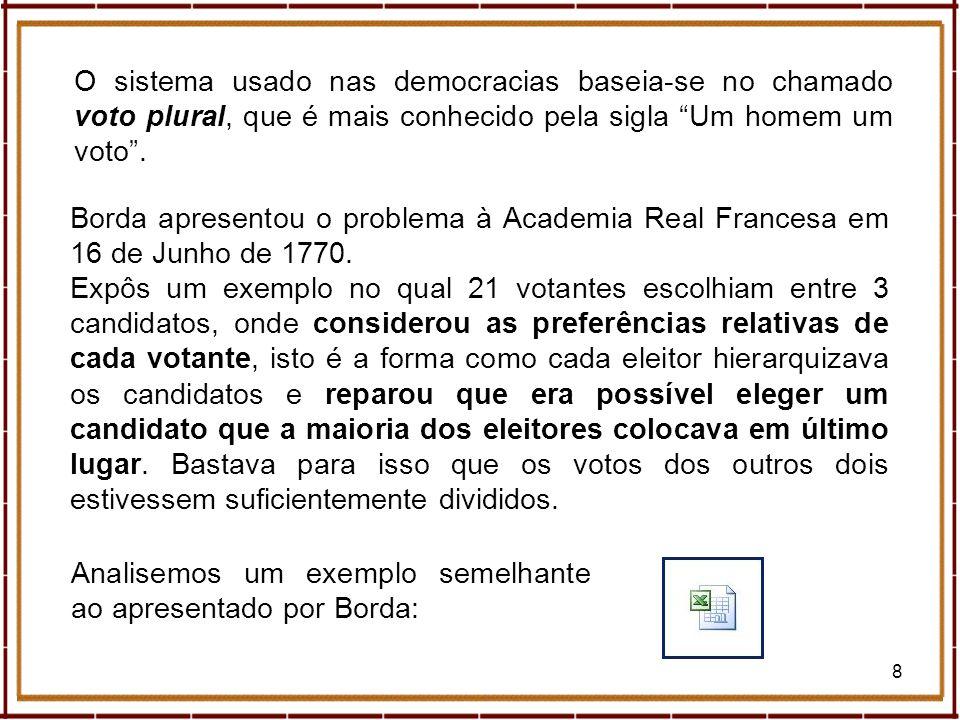 8 Borda apresentou o problema à Academia Real Francesa em 16 de Junho de 1770. Expôs um exemplo no qual 21 votantes escolhiam entre 3 candidatos, onde
