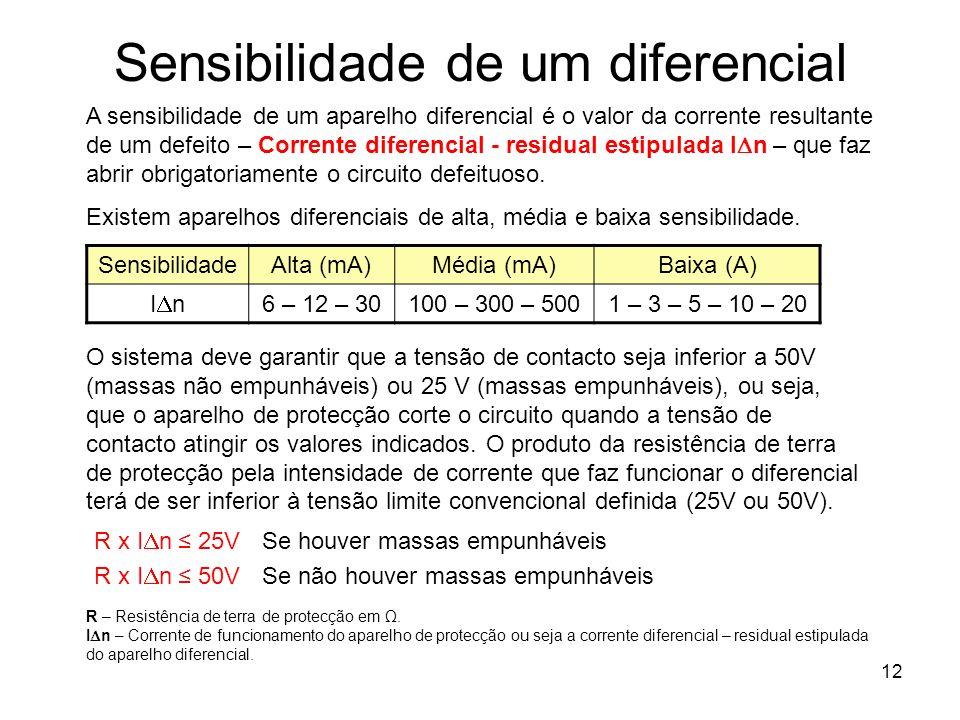 12 Sensibilidade de um diferencial A sensibilidade de um aparelho diferencial é o valor da corrente resultante de um defeito – Corrente diferencial - residual estipulada I n – que faz abrir obrigatoriamente o circuito defeituoso.