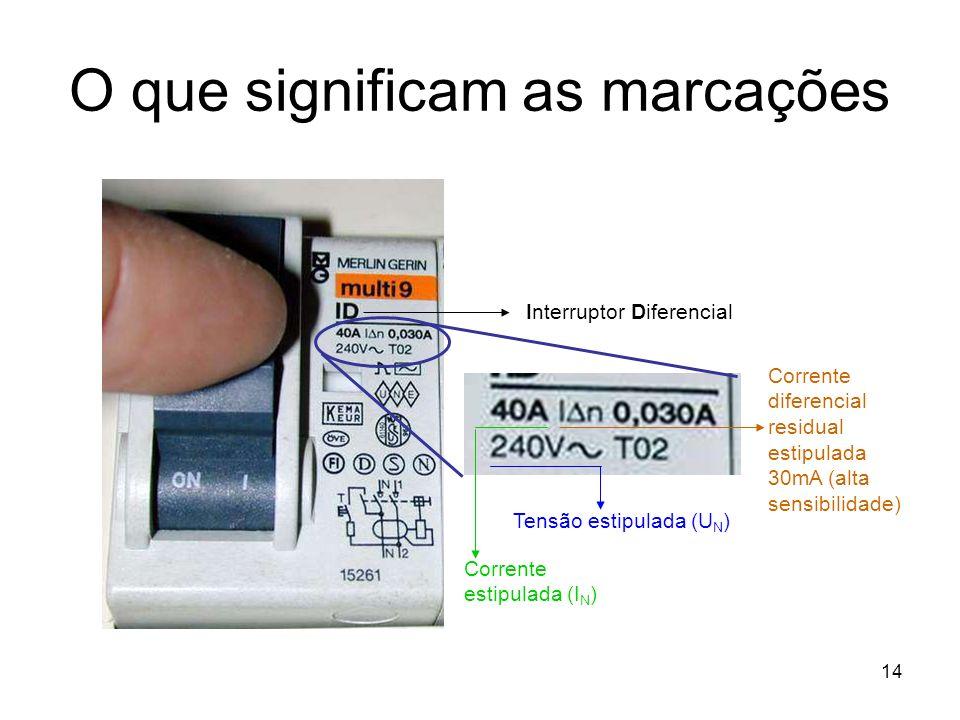 14 O que significam as marcações Interruptor Diferencial Tensão estipulada (U N ) Corrente estipulada (I N ) Corrente diferencial residual estipulada 30mA (alta sensibilidade)