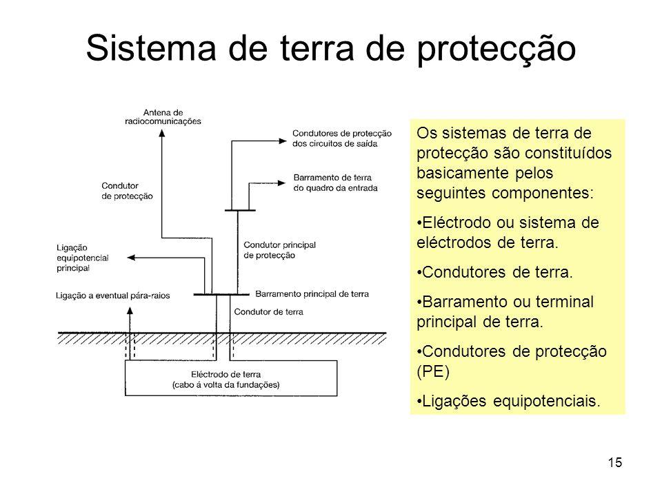 15 Sistema de terra de protecção Os sistemas de terra de protecção são constituídos basicamente pelos seguintes componentes: Eléctrodo ou sistema de eléctrodos de terra.