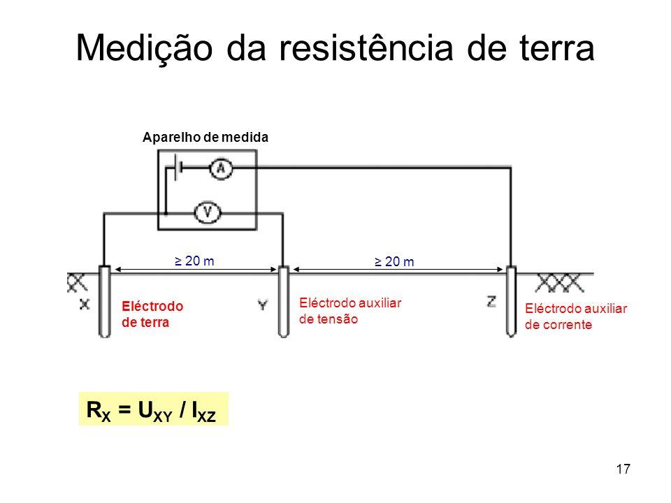 17 Medição da resistência de terra Eléctrodo auxiliar de corrente Eléctrodo auxiliar de tensão Eléctrodo de terra 20 m Aparelho de medida R X = U XY / I XZ