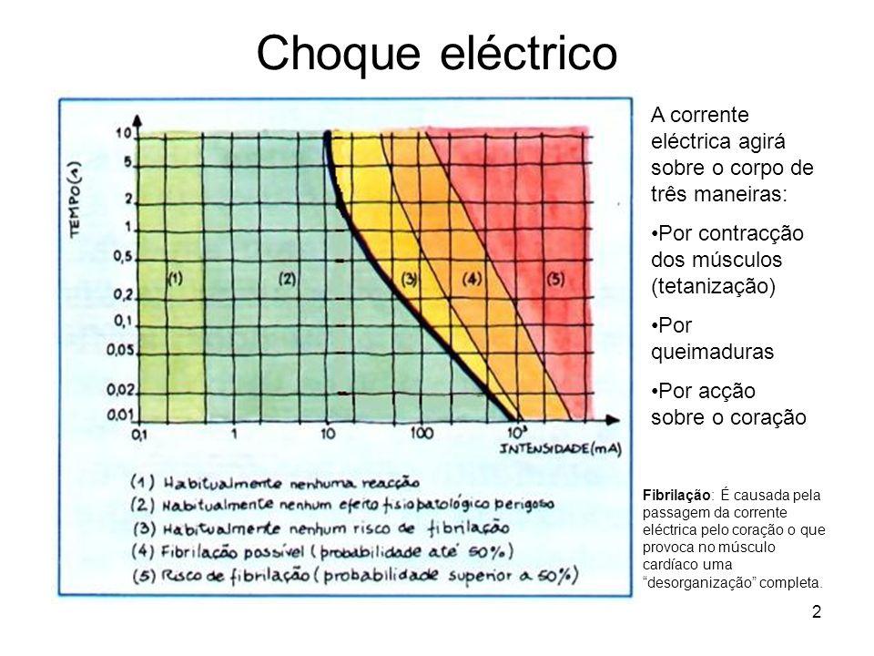 2 Choque eléctrico Fibrilação: É causada pela passagem da corrente eléctrica pelo coração o que provoca no músculo cardíaco uma desorganização completa.