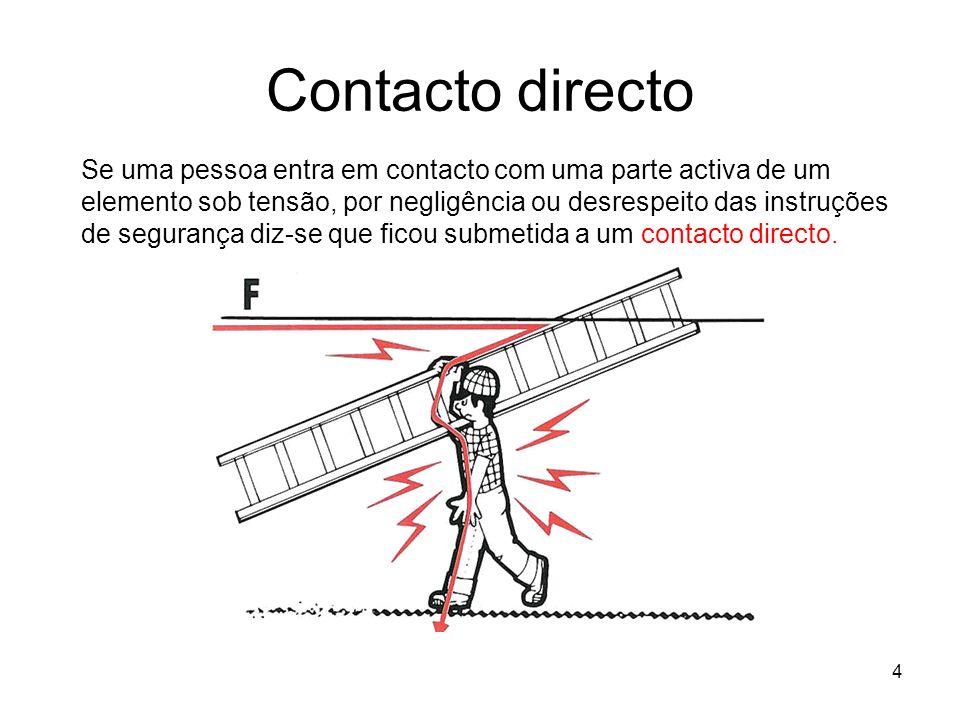 4 Contacto directo Se uma pessoa entra em contacto com uma parte activa de um elemento sob tensão, por negligência ou desrespeito das instruções de segurança diz-se que ficou submetida a um contacto directo.