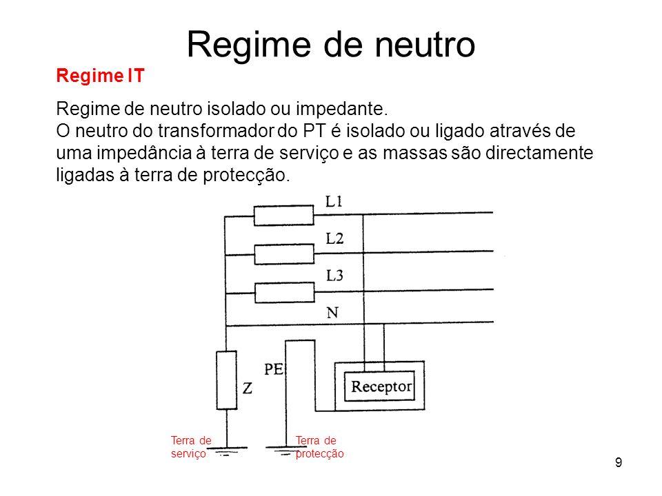 9 Regime de neutro Regime IT Regime de neutro isolado ou impedante.