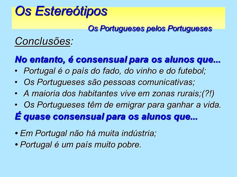 Conclusões: Para os nossos alunos...Os Portugueses são amáveis mas discutem muito.