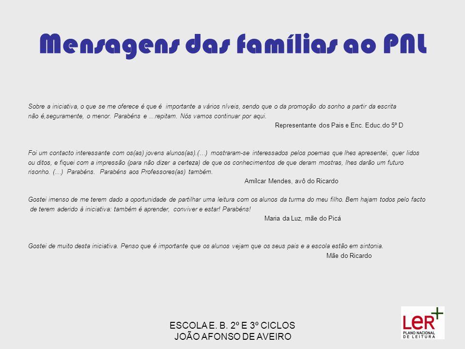 ESCOLA E. B. 2º E 3º CICLOS JOÃO AFONSO DE AVEIRO Mensagens das famílias ao PNL Sobre a iniciativa, o que se me oferece é que é importante a vários ní