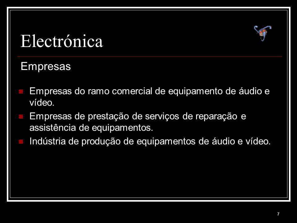 7 Electrónica Empresas do ramo comercial de equipamento de áudio e vídeo. Empresas de prestação de serviços de reparação e assistência de equipamentos