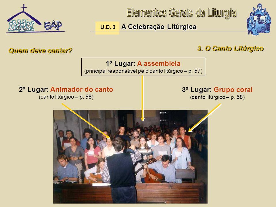 A Celebração Litúrgica U.D. 3 A Celebração Litúrgica 3. O Canto Litúrgico Quem deve cantar? 1º Lugar: A assembleia (principal responsável pelo canto l
