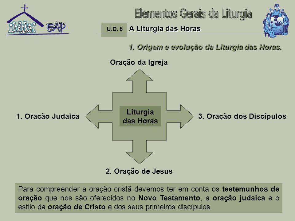 4 1. Origem e evolução da Liturgia das Horas. A Liturgia das Horas U.D. 6 A Liturgia das Horas Para compreender a oração cristã devemos ter em conta o