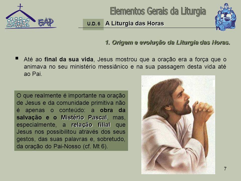 8 1.Origem e evolução da Liturgia das Horas.