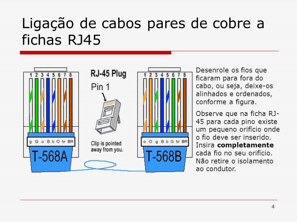 5 Ao terminar de inserir os fios na ficha RJ-45, basta colocar a ficha na parte (3) do alicate e pressioná-lo.