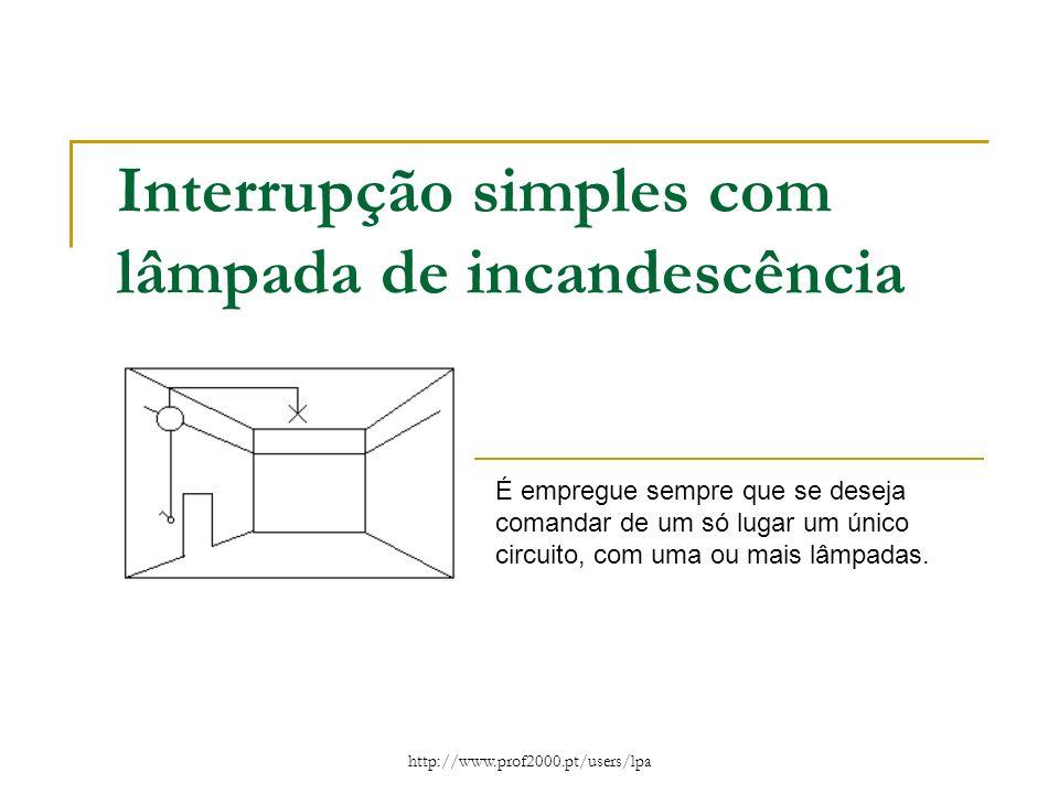 http://www.prof2000.pt/users/lpa Interrupção simples com lâmpada de incandescência É empregue sempre que se deseja comandar de um só lugar um único ci