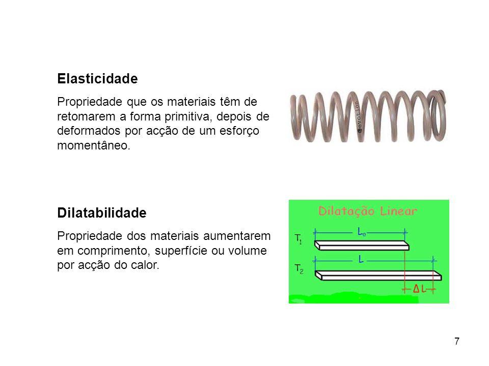 7 Elasticidade Propriedade que os materiais têm de retomarem a forma primitiva, depois de deformados por acção de um esforço momentâneo. Dilatabilidad